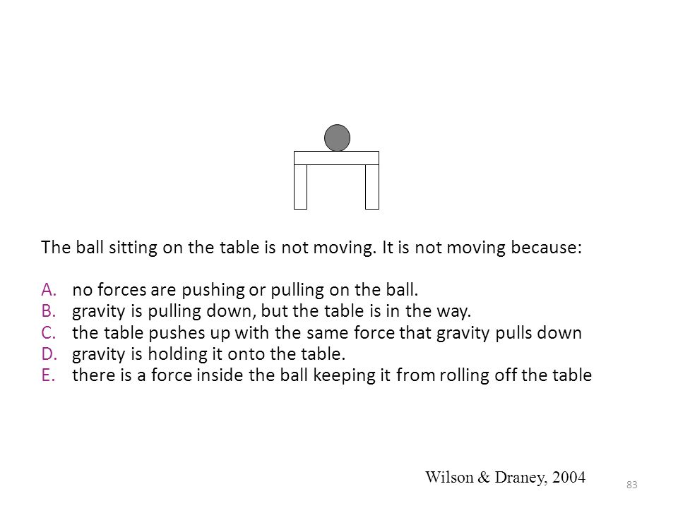 Wilson & Draney, 2004 The ball sitting on the table is not moving. It is not moving because: A. no forces are pushing or pulling on the ball. B. gravi