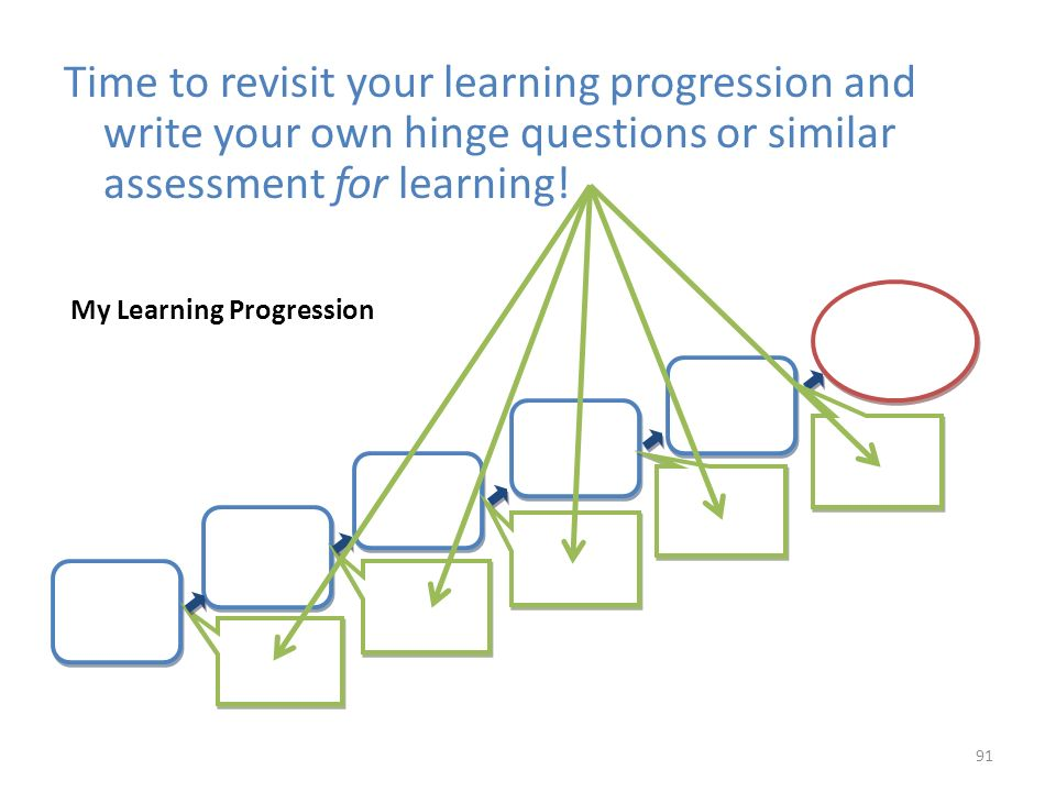 Time to revisit your learning progression and write your own hinge questions or similar assessment for learning! My Learning Progression 91