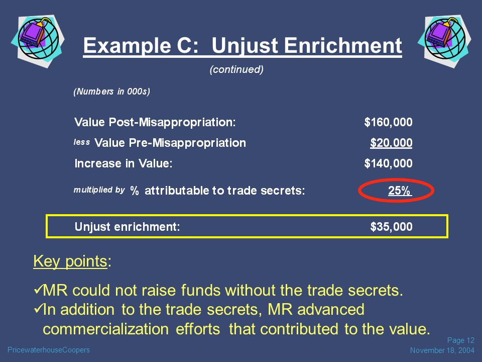 PricewaterhouseCoopers November 18, 2004 Page 12 Example C: Unjust Enrichment Key points: MR could not raise funds without the trade secrets.