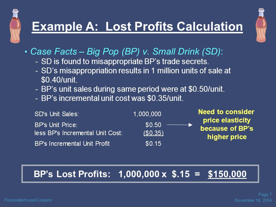PricewaterhouseCoopers November 18, 2004 Page 7 Example A: Lost Profits Calculation Case Facts – Big Pop (BP) v.