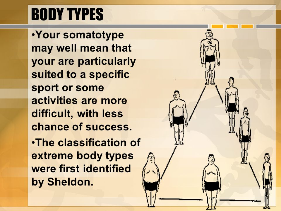 BODY TYPES Your somatotype may well mean that your are particularly suited to a specific sport or some activities are more difficult, with less chance