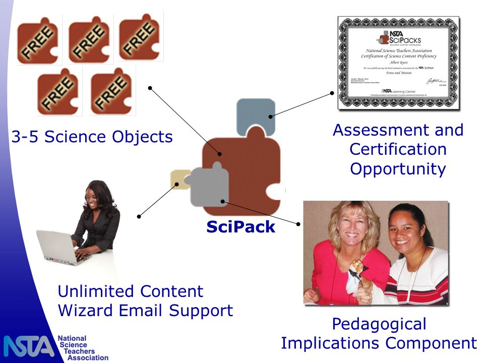 3-5 Science Objects Unlimited Content Wizard Email Support Pedagogical Implications Component Assessment and Certification Opportunity SciPack