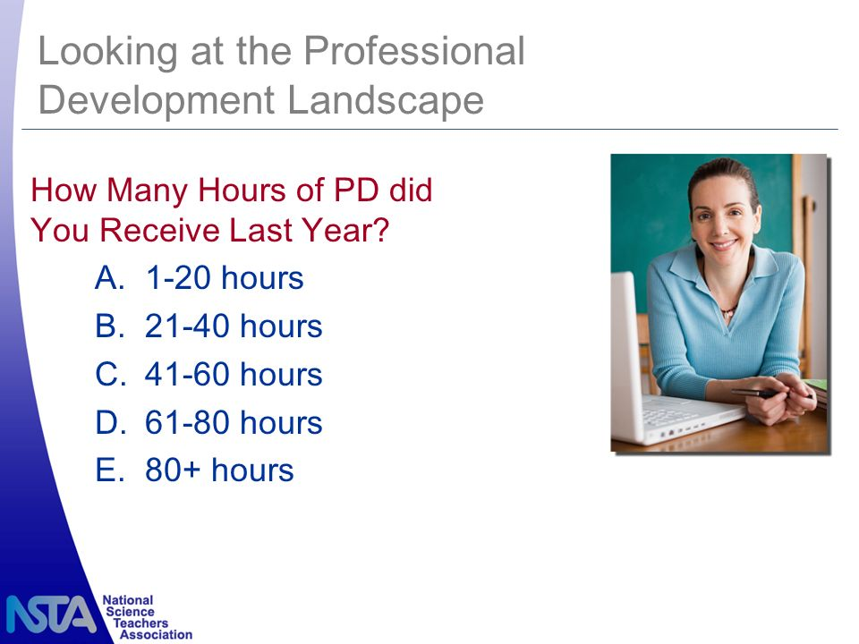 How Many Hours of PD did You Receive Last Year.