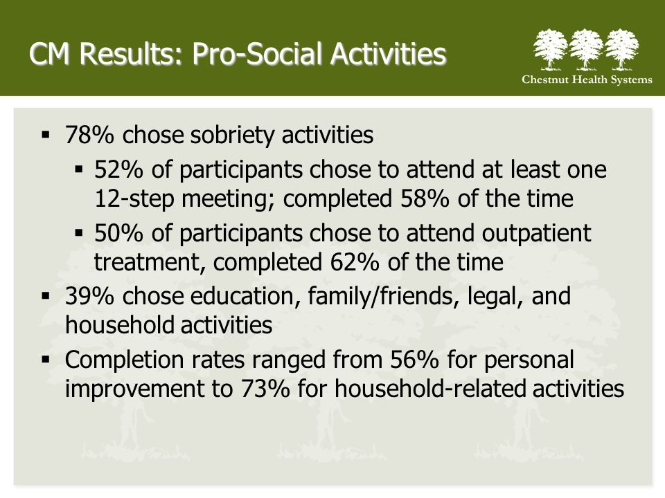CM Results: Pro-Social Activities 78% chose sobriety activities 52% of participants chose to attend at least one 12-step meeting; completed 58% of the