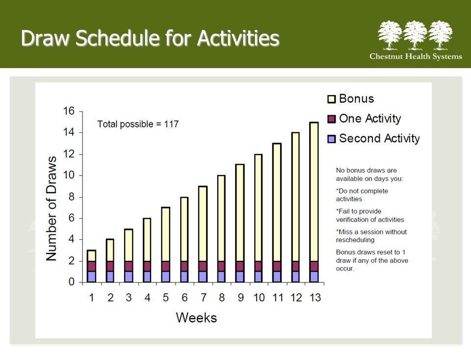 Draw Schedule for Activities