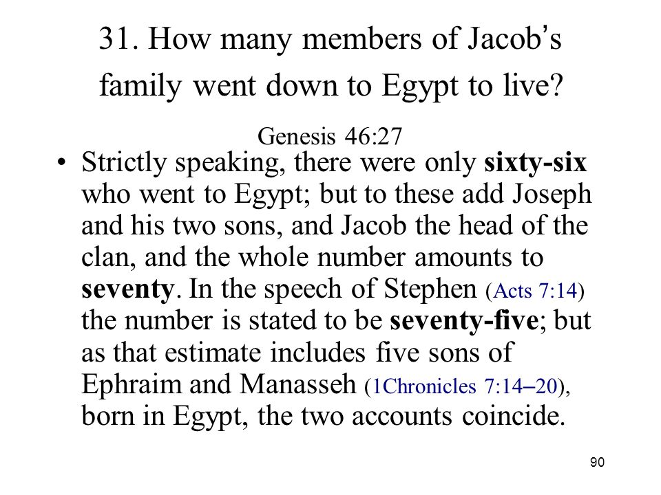 90 31. How many members of Jacob s family went down to Egypt to live? Genesis 46:27 Strictly speaking, there were only sixty-six who went to Egypt; bu