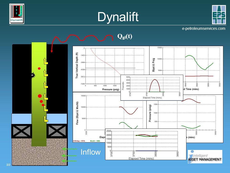 e-petroleumservices.com 10 Dynalift Inflow Q gi (t)
