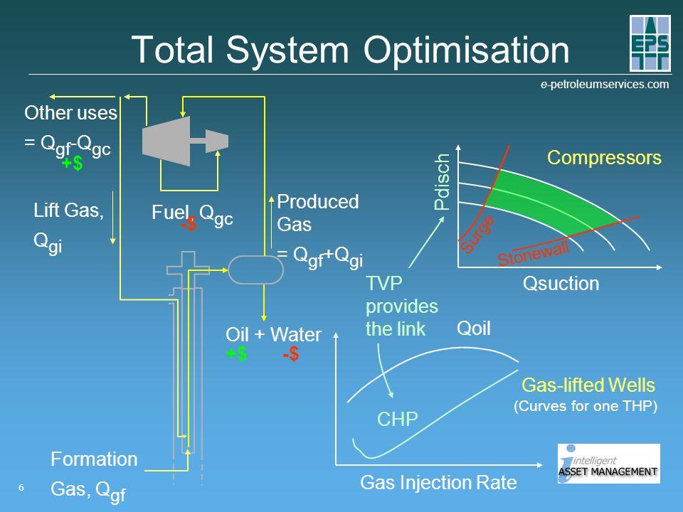 e-petroleumservices.com 6 Total System Optimisation Fuel, Q gc Formation Gas, Q gf Produced Gas = Q gf +Q gi Other uses = Q gf -Q gc Lift Gas, Q gi Oi