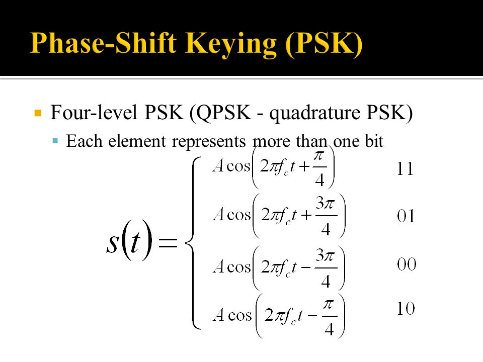 Four-level PSK (QPSK - quadrature PSK) Each element represents more than one bit