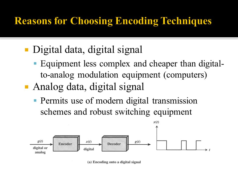Digital data, digital signal Equipment less complex and cheaper than digital- to-analog modulation equipment (computers) Analog data, digital signal Permits use of modern digital transmission schemes and robust switching equipment