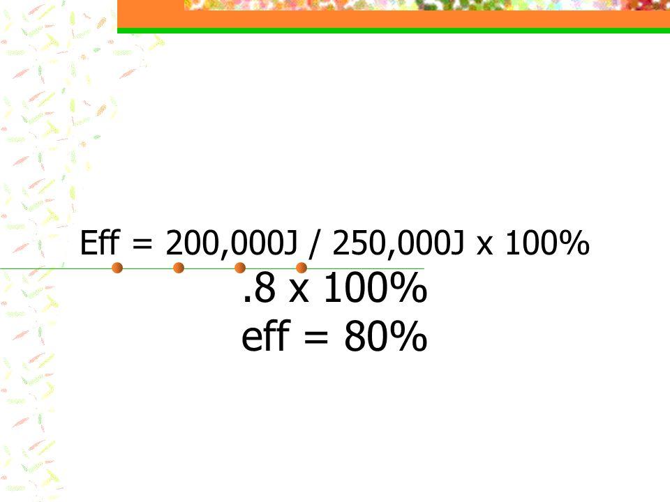 Eff = 200,000J / 250,000J x 100%.8 x 100% eff = 80%
