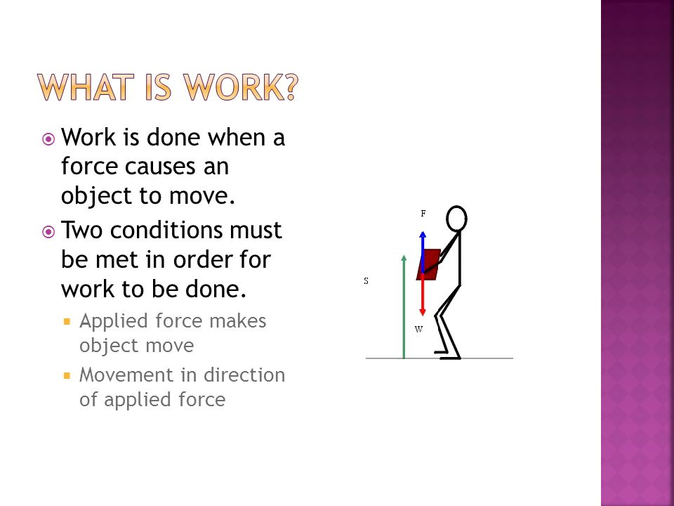 Work is done when a force causes an object to move. Two conditions must be met in order for work to be done. Applied force makes object move Movement