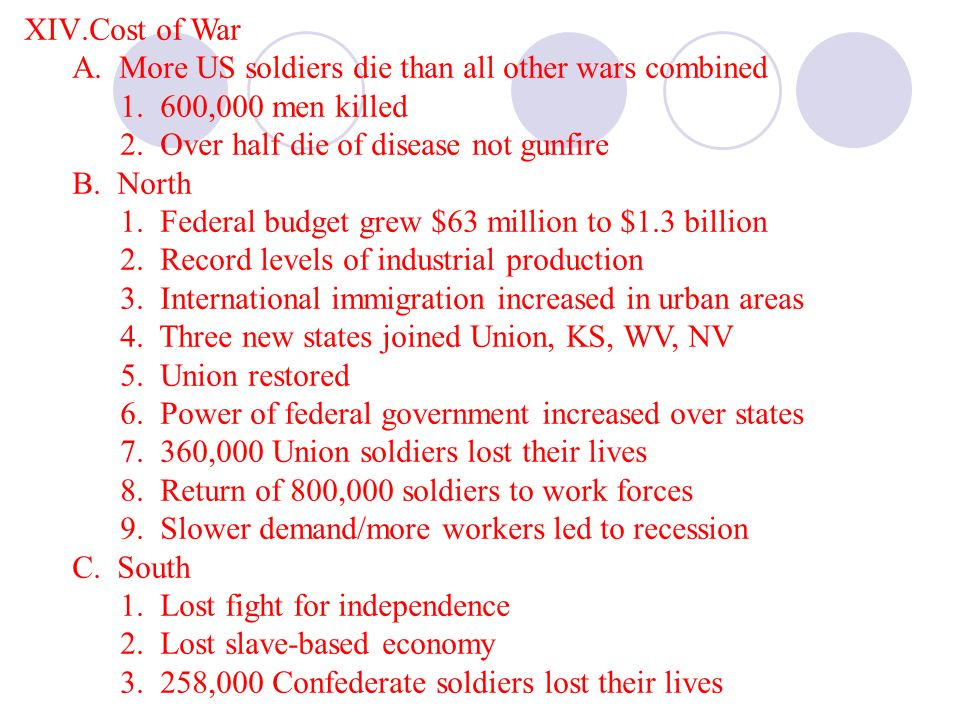 XIV.Cost of War A. More US soldiers die than all other wars combined 1. 600,000 men killed 2. Over half die of disease not gunfire B. North 1. Federal