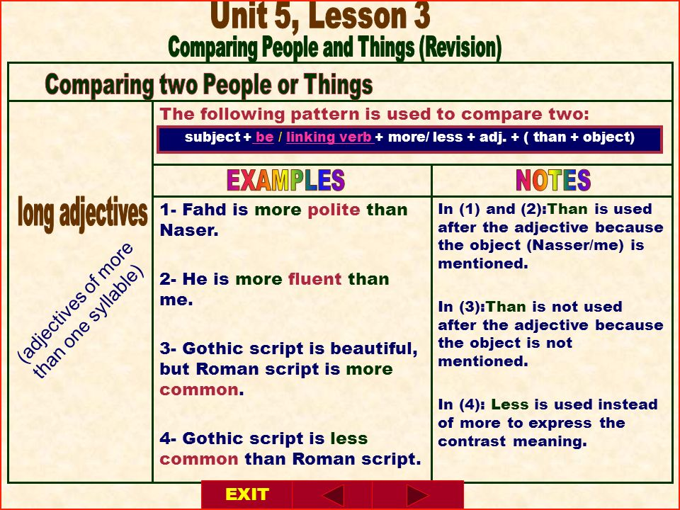 The following pattern is used to compare two: In (1) and (2):Than is used after the adjective because the object (Nasser/me) is mentioned. In (3):Than