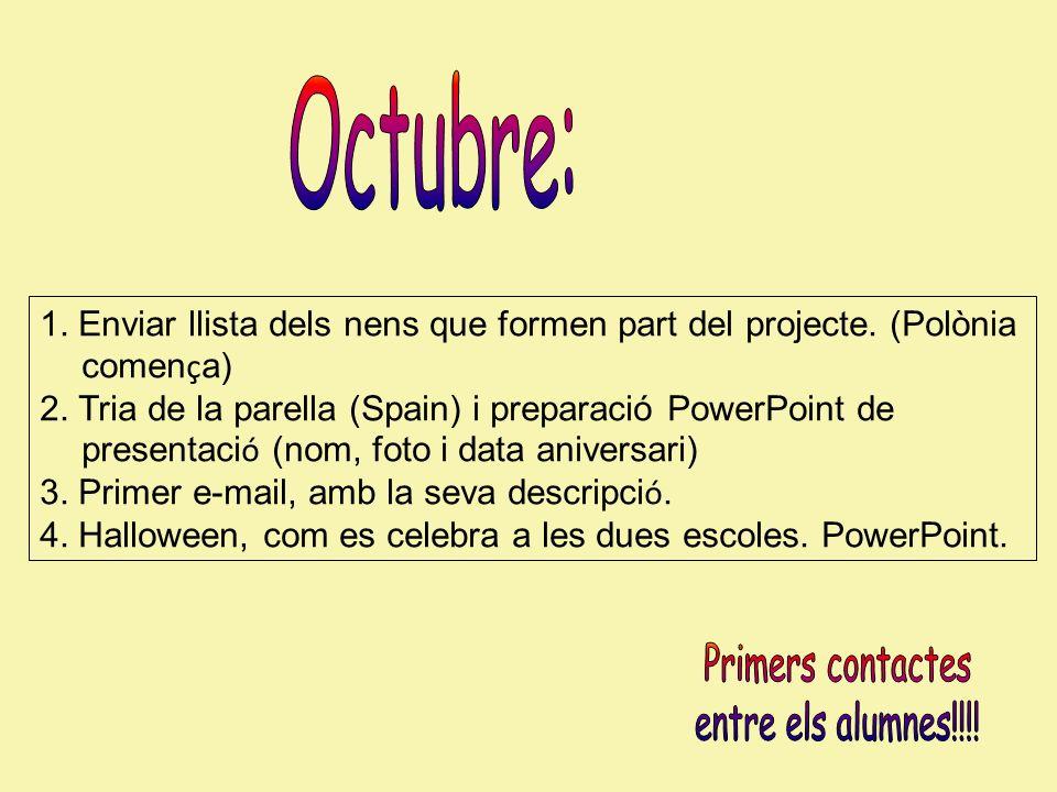 1. Enviar llista dels nens que formen part del projecte. (Polònia comen ç a) 2. Tria de la parella (Spain) i preparació PowerPoint de presentaci ó (no