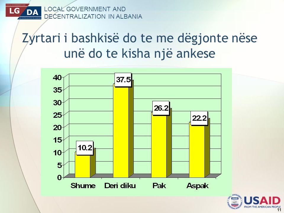 LOCAL GOVERNMENT AND DECENTRALIZATION IN ALBANIA 11 Zyrtari i bashkisë do te me dëgjonte nëse unë do te kisha një ankese