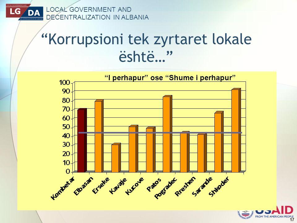 LOCAL GOVERNMENT AND DECENTRALIZATION IN ALBANIA 17 Korrupsioni tek zyrtaret lokale është… I perhapur ose Shume i perhapur