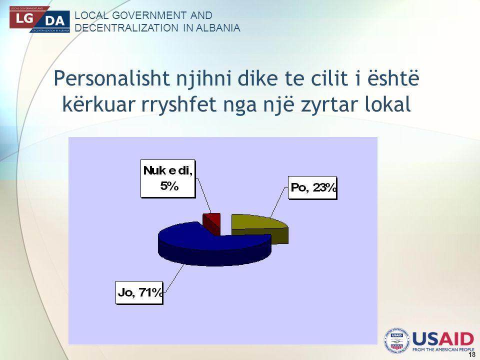 LOCAL GOVERNMENT AND DECENTRALIZATION IN ALBANIA 18 Personalisht njihni dike te cilit i është kërkuar rryshfet nga një zyrtar lokal