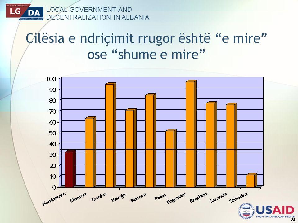 LOCAL GOVERNMENT AND DECENTRALIZATION IN ALBANIA 24 Cilësia e ndriçimit rrugor është e mire ose shume e mire