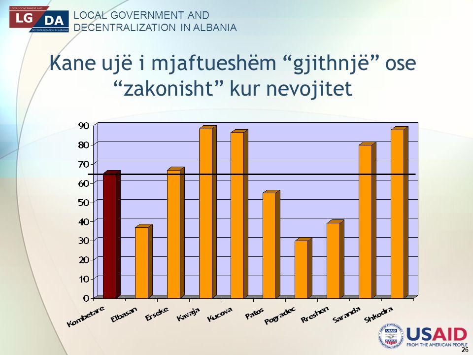 LOCAL GOVERNMENT AND DECENTRALIZATION IN ALBANIA 26 Kane ujë i mjaftueshëm gjithnjë ose zakonisht kur nevojitet
