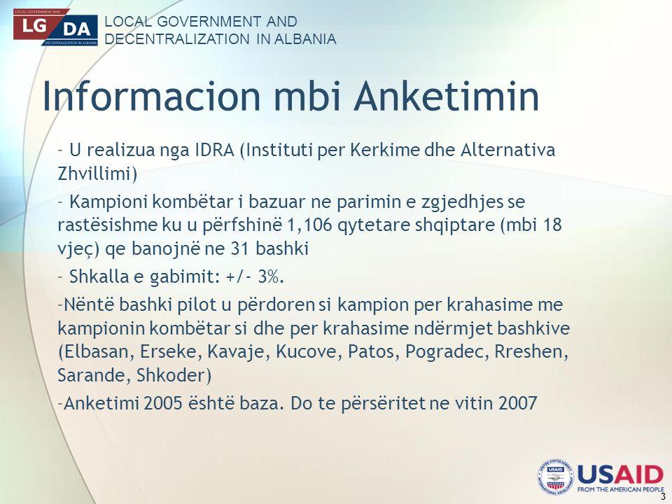 LOCAL GOVERNMENT AND DECENTRALIZATION IN ALBANIA 3 Informacion mbi Anketimin - U realizua nga IDRA (Instituti per Kerkime dhe Alternativa Zhvillimi) - Kampioni kombëtar i bazuar ne parimin e zgjedhjes se rastësishme ku u përfshinë 1,106 qytetare shqiptare (mbi 18 vjeç) qe banojnë ne 31 bashki - Shkalla e gabimit: +/- 3%.