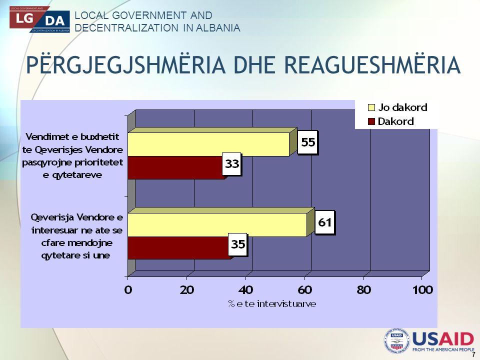 LOCAL GOVERNMENT AND DECENTRALIZATION IN ALBANIA 7 PËRGJEGJSHMËRIA DHE REAGUESHMËRIA