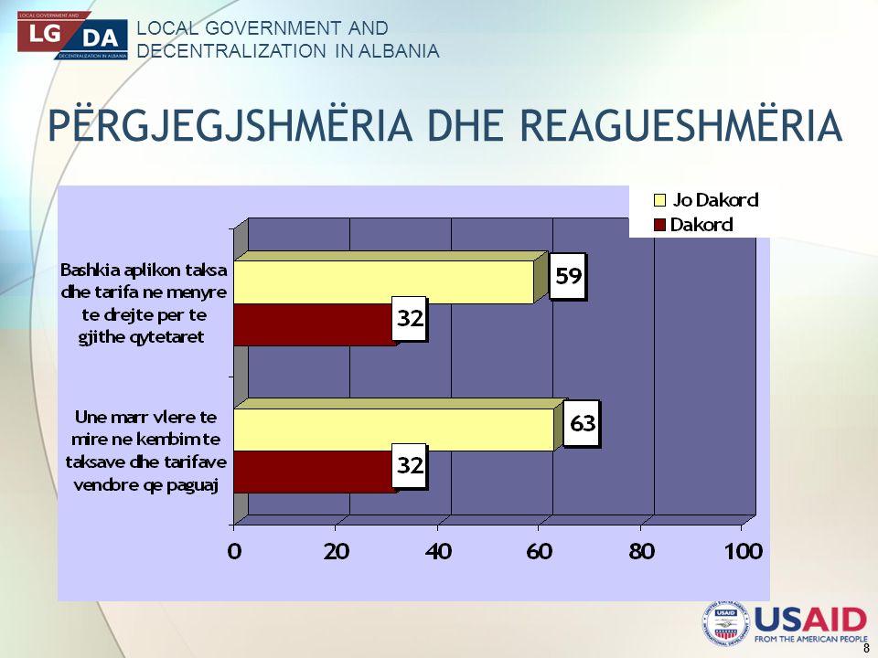 LOCAL GOVERNMENT AND DECENTRALIZATION IN ALBANIA 8 PËRGJEGJSHMËRIA DHE REAGUESHMËRIA
