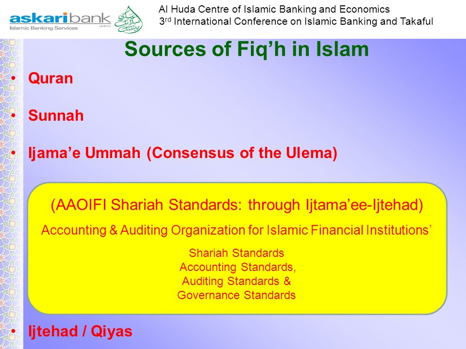 Al Huda Centre of Islamic Banking and Economics 3 rd International Conference on Islamic Banking and Takaful Islam Aqidah (Faith & Belief) Shariah (Pr