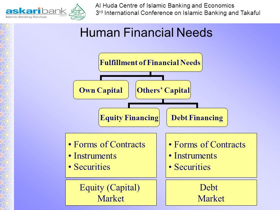 Al Huda Centre of Islamic Banking and Economics 3 rd International Conference on Islamic Banking and Takaful Shariah and Maqasid-e-Shariah
