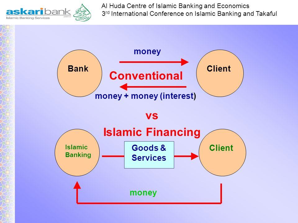 Al Huda Centre of Islamic Banking and Economics 3 rd International Conference on Islamic Banking and Takaful Islamic ModeDescription Shariah Permissib