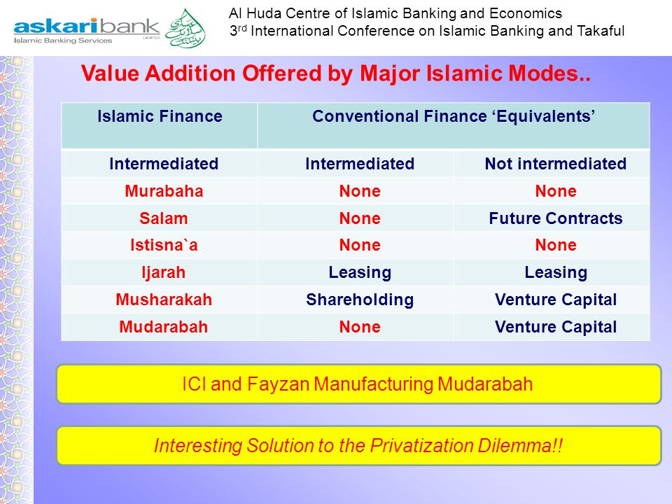 Al Huda Centre of Islamic Banking and Economics 3 rd International Conference on Islamic Banking and Takaful AAOIFI Accounting & Auditing Organization