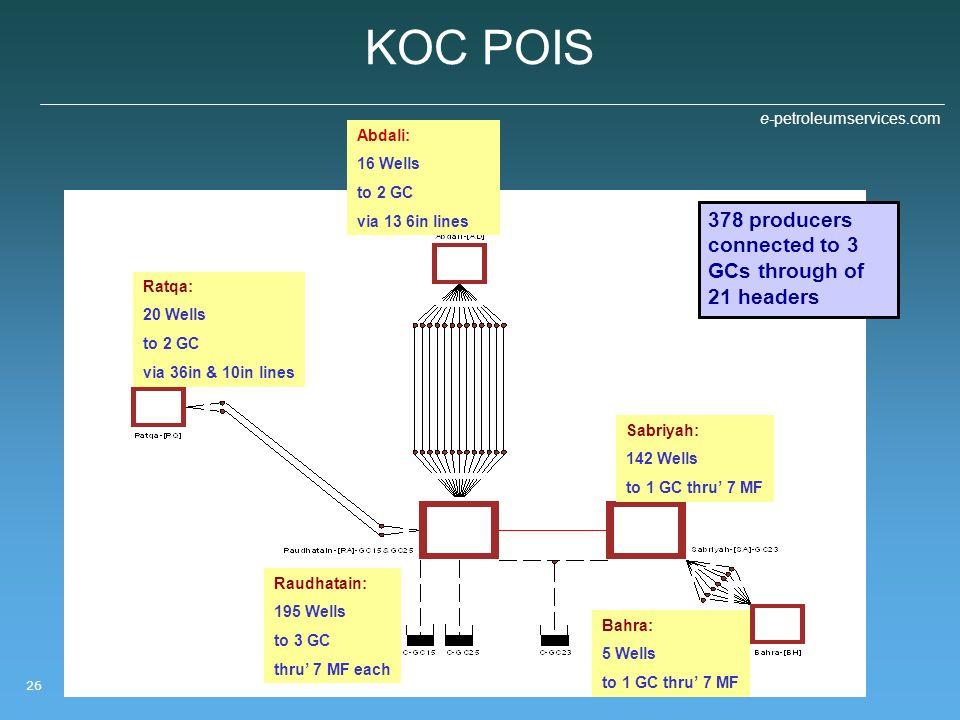 e-petroleumservices.com 26 Abdali: 16 Wells to 2 GC via 13 6in lines Ratqa: 20 Wells to 2 GC via 36in & 10in lines Raudhatain: 195 Wells to 3 GC thru