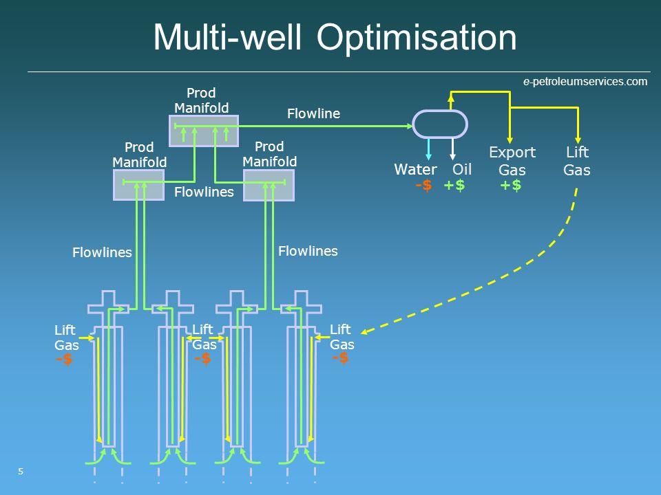 e-petroleumservices.com 5 Prod Manifold Oil Water +$-$ Export Gas +$ Lift Gas -$ Lift Gas -$ Multi-well Optimisation Flowlines Flowline Flowlines