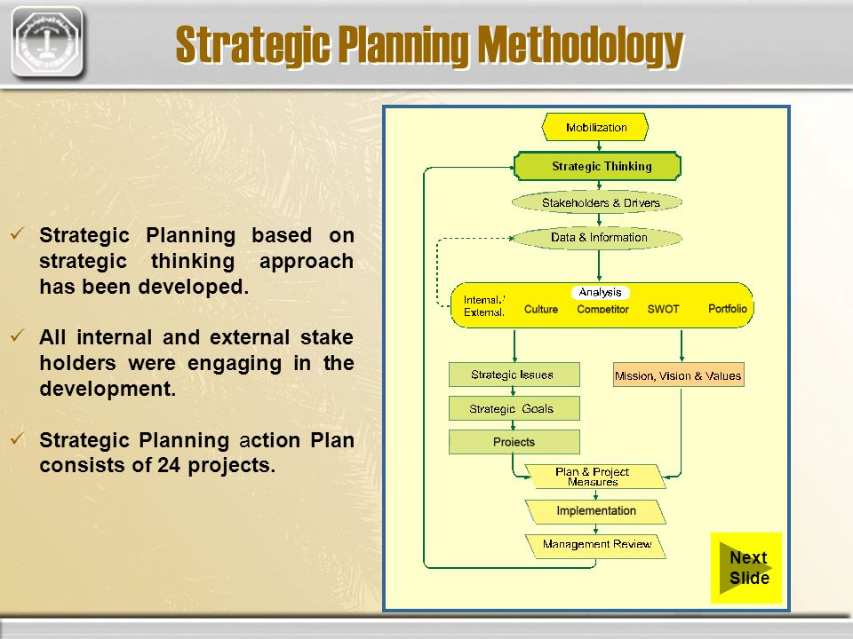 Strategic Planning Methodology Strategic Planning based on strategic thinking approach has been developed. All internal and external stake holders wer