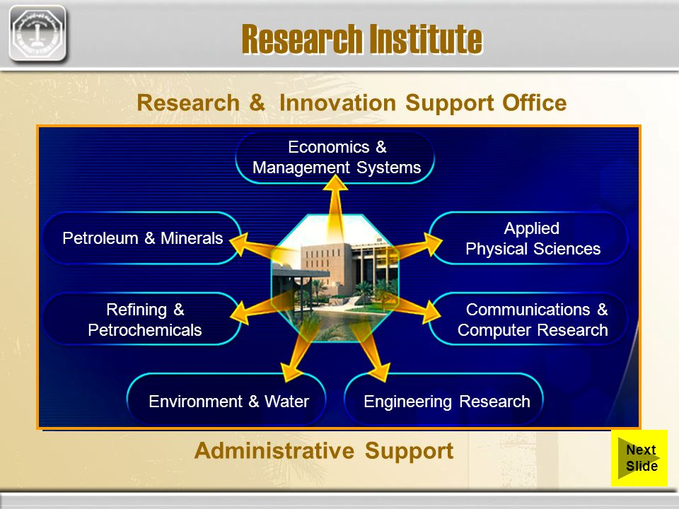 Environment & Water Refining & Petrochemicals Petroleum & Minerals Engineering Research Communications & Computer Research Applied Physical Sciences E