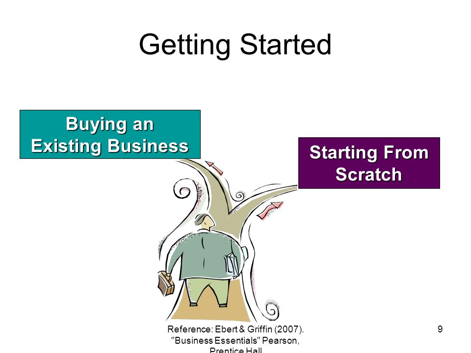 Getting Started Starting From Scratch Buying an Existing Business 9Reference: Ebert & Griffin (2007).