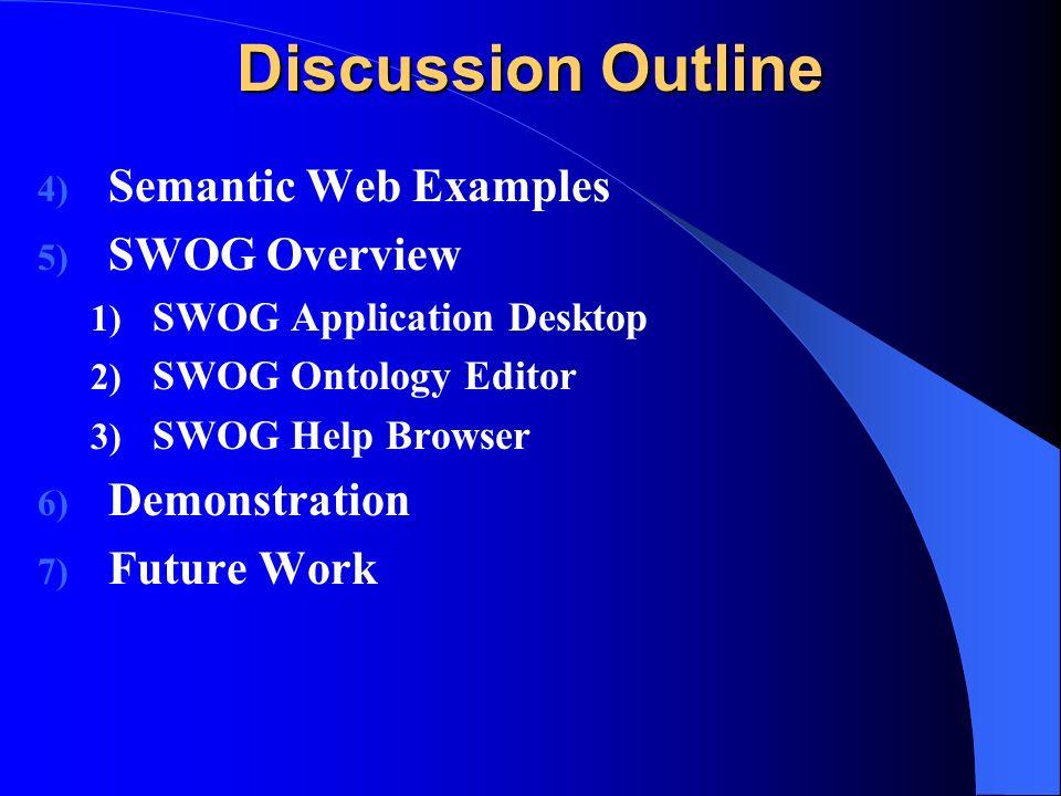 Discussion Outline 4) Semantic Web Examples 5) SWOG Overview 1) SWOG Application Desktop 2) SWOG Ontology Editor 3) SWOG Help Browser 6) Demonstration