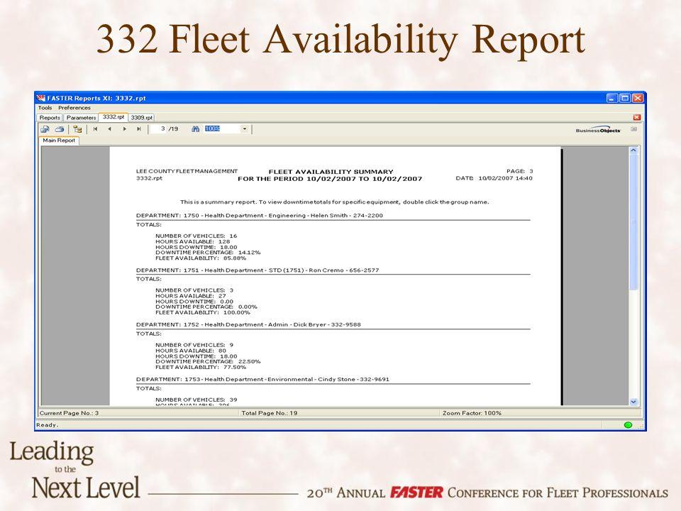 332 Fleet Availability Report