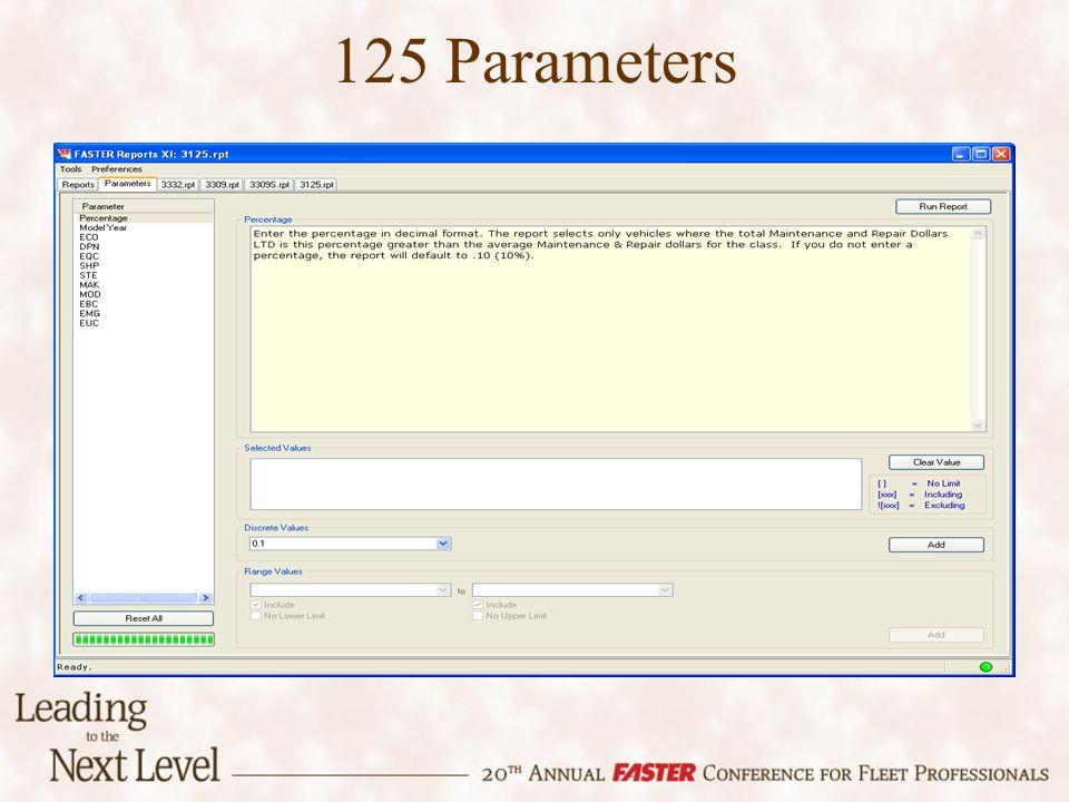125 Parameters