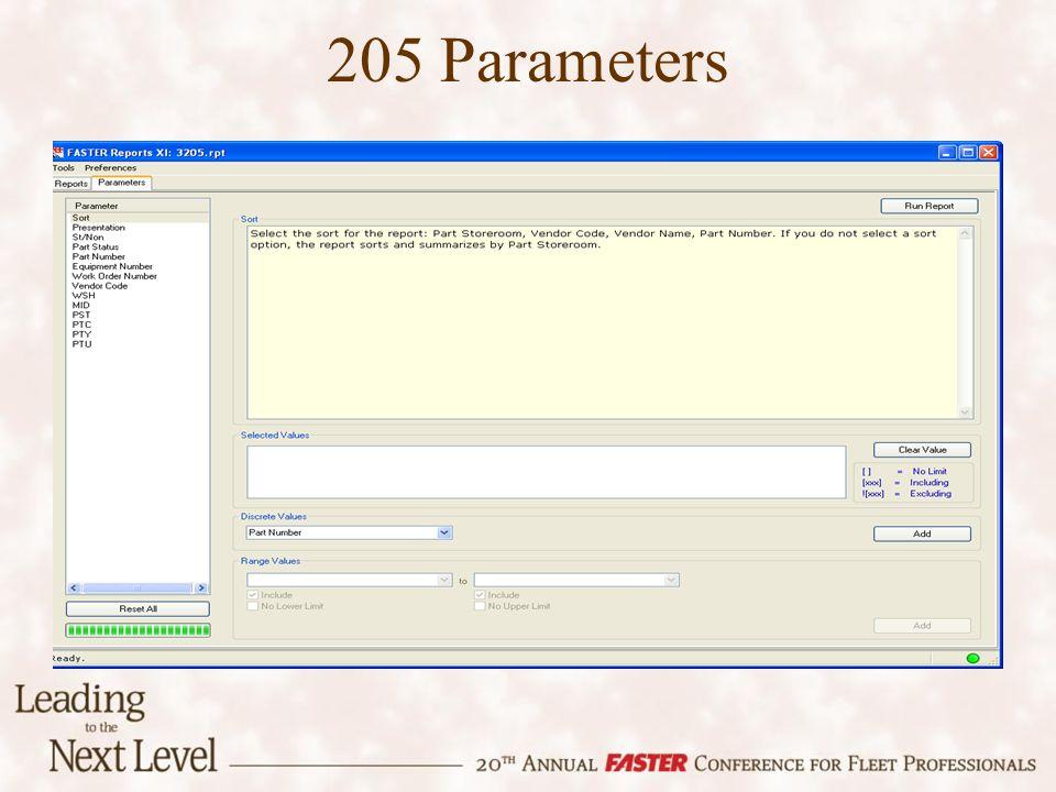 205 Parameters