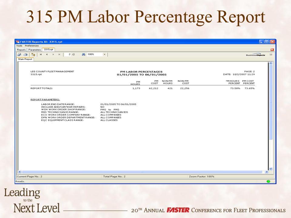315 PM Labor Percentage Report