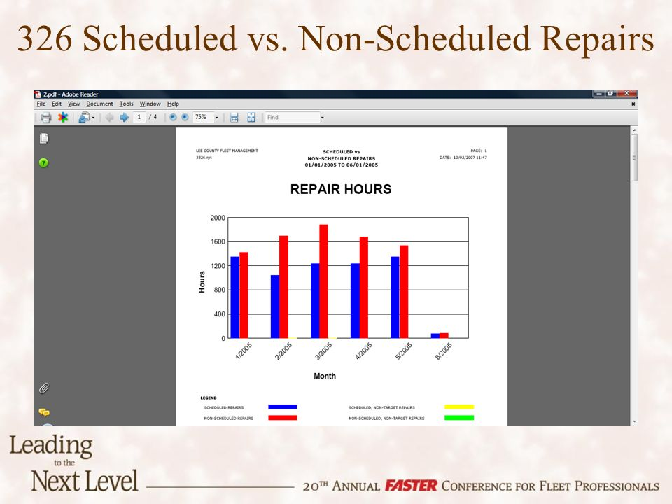 326 Scheduled vs. Non-Scheduled Repairs