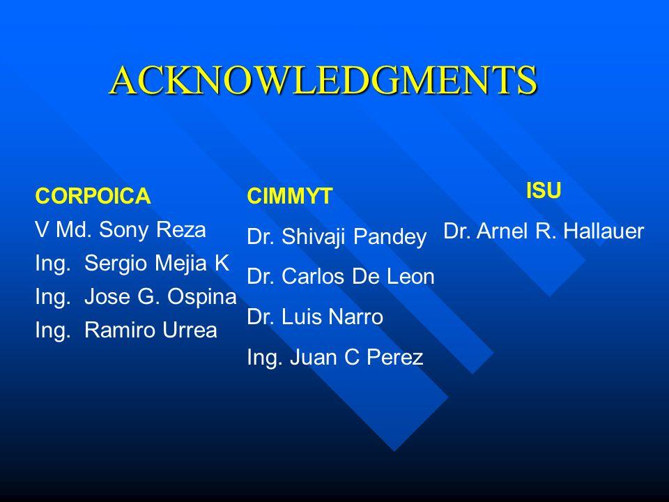 ACKNOWLEDGMENTS CIMMYT Dr. Shivaji Pandey Dr. Carlos De Leon Dr.