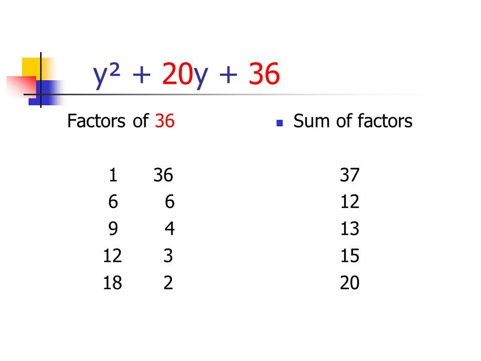So factor y² + 20y + 36 (y + 18) ( y + 2) Check by multiplying the binomials using FOIL y² + 2y + 18y + 36 y² + 20y + 36