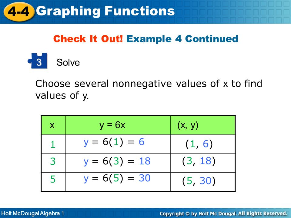 Holt McDougal Algebra 1 4-4 Graphing Functions Solve 3 Choose several nonnegative values of x to find values of y. y = 6xx(x, y) y = 6(1) = 6 1 (1, 6)
