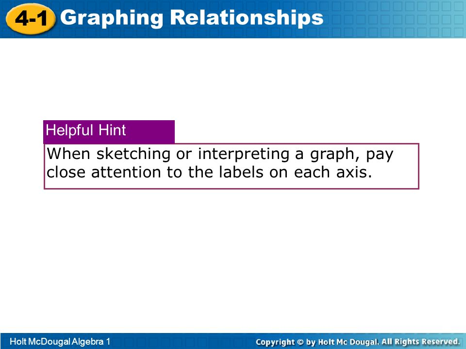 Holt McDougal Algebra 1 4-1 Graphing Relationships When sketching or interpreting a graph, pay close attention to the labels on each axis. Helpful Hin