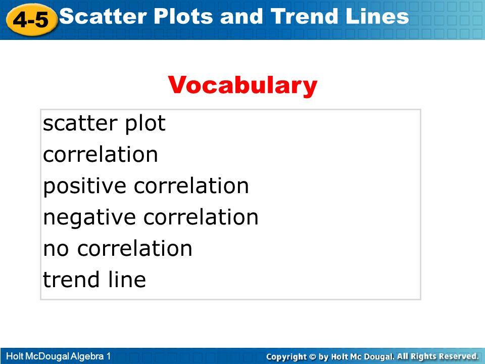 Holt McDougal Algebra 1 4-5 Scatter Plots and Trend Lines scatter plot correlation positive correlation negative correlation no correlation trend line