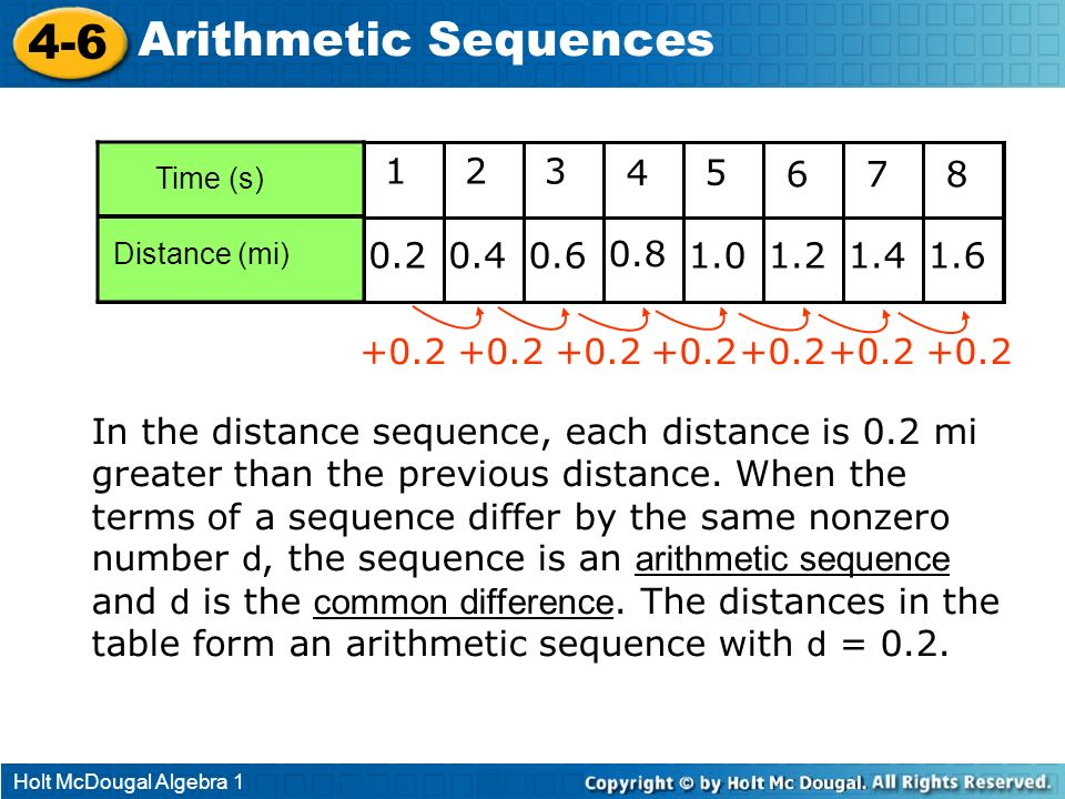 Holt McDougal Algebra 1 4-6 Arithmetic Sequences Distance (mi) 1 5 4 2 678 3 0.20.4 0.6 0.8 1.01.21.41.6 Time (s) +0.2 In the distance sequence, each