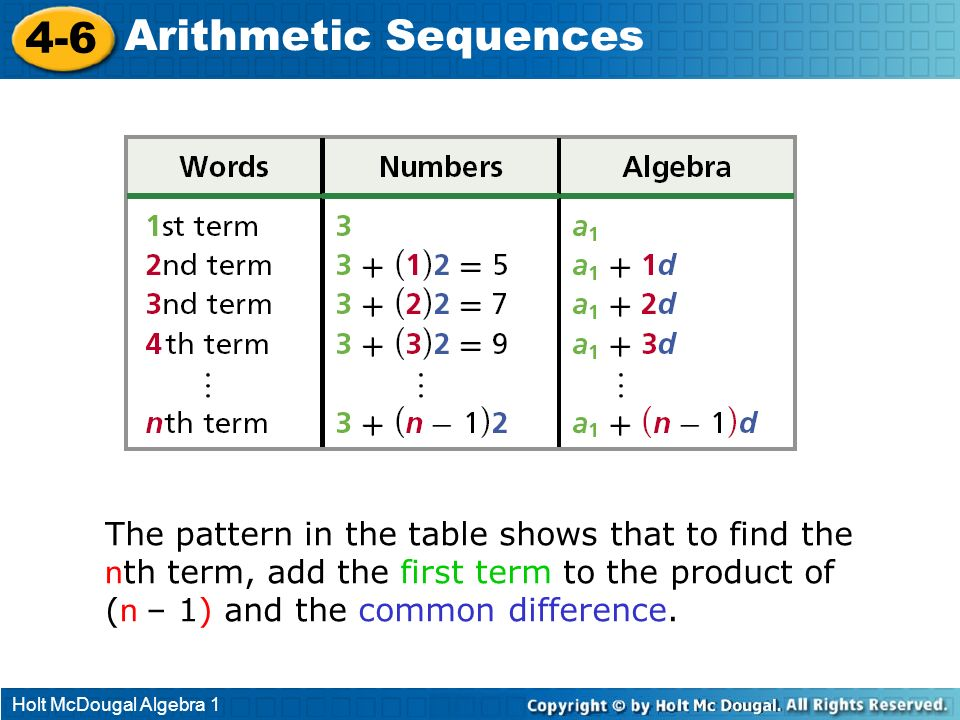 Holt McDougal Algebra 1 4-6 Arithmetic Sequences The pattern in the table shows that to find the n th term, add the first term to the product of ( n –