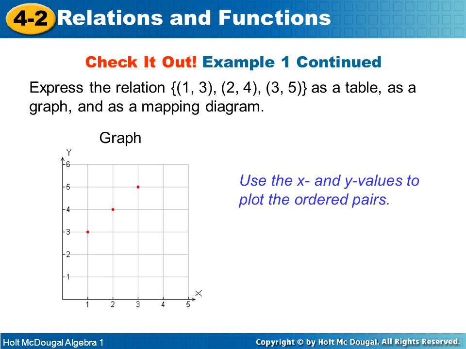 Holt McDougal Algebra 1 4-2 Relations and Functions Graph Use the x- and y-values to plot the ordered pairs. Check It Out! Example 1 Continued Express